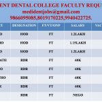 Dental Faculty Required for Dental College at India