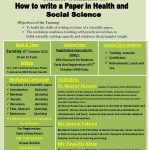 How to write a Paper in Health and Social Sciences
