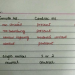 Notes on Histology