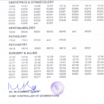 Result of FCPS Part 1 Online Surgery and Allied, Obstetrics and Gynaecololgy, Ophthalmology, Pathology and Psychiatry