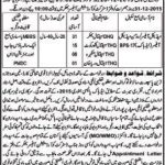Medical Officer/ Women Medical Officer Required In Health Department – Bhakkar