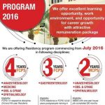 FCPS Part 2 Residency Program by Patel Hospital for the session of July 2016
