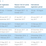 Exam dates and fees of MRCP(UK) 2017